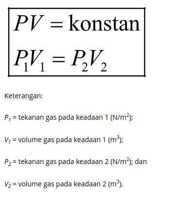teori kinetik