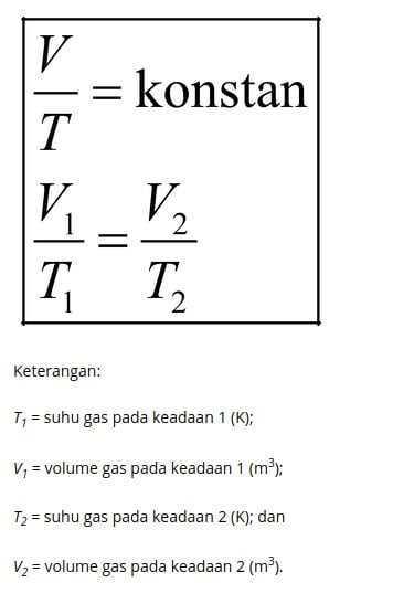 kinetik gas