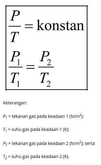 materi kinetik gas