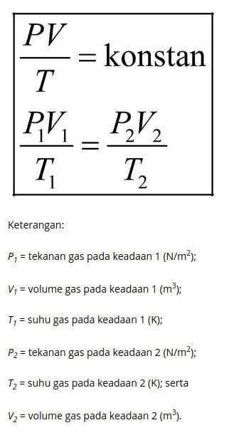 kinetik gas fisika