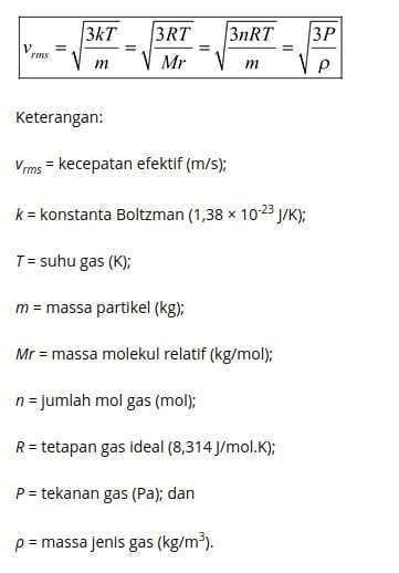 pelajaran kinetik gas