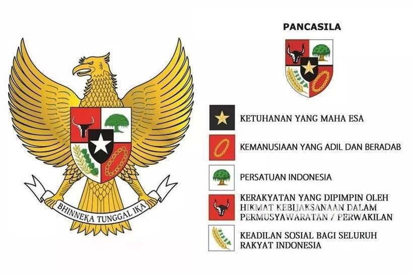 landasan yuridis pancasila