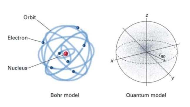 teori kuantum