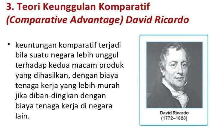 teori keunggulan komparatif