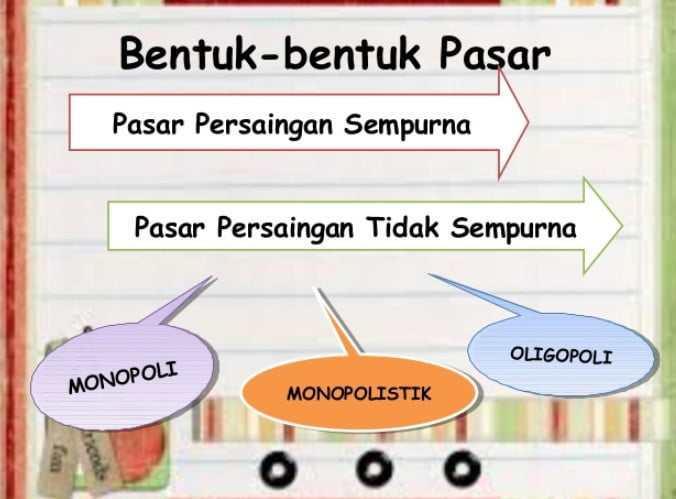 bentuk pasar