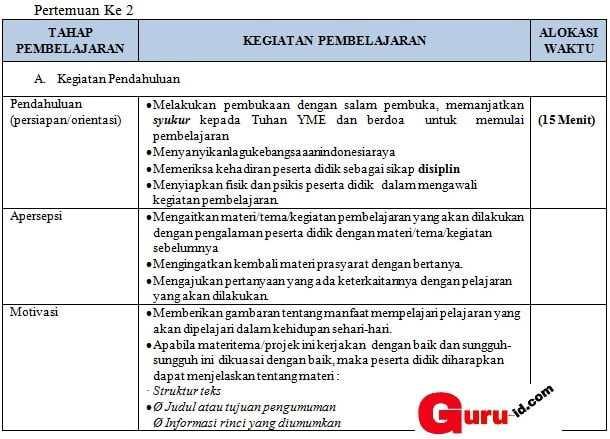 2. Contoh Langkah-langkah pembelajaran Pertemuan ke 2