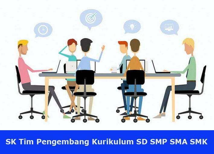 SK Tim Pengembang Kurikulum SD SMP SMA SMK 2020/2021
