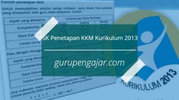 SK Penetapan KKM Kurikulum 2013